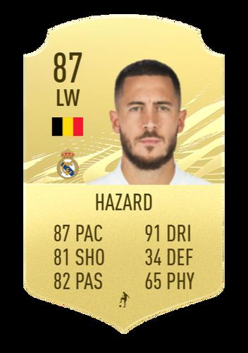 FIFA 22 Eden Hazard
