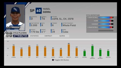 Yaisel Sierra MLB The Show 20 best minor league players RTTS Franchise Mode