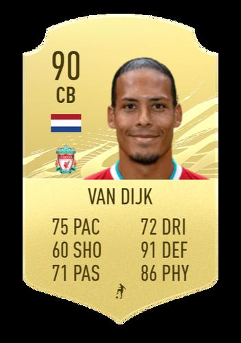 virgil-van-dijk-fifa-22-prediction