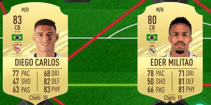 FIFA 21 Carlos Militao