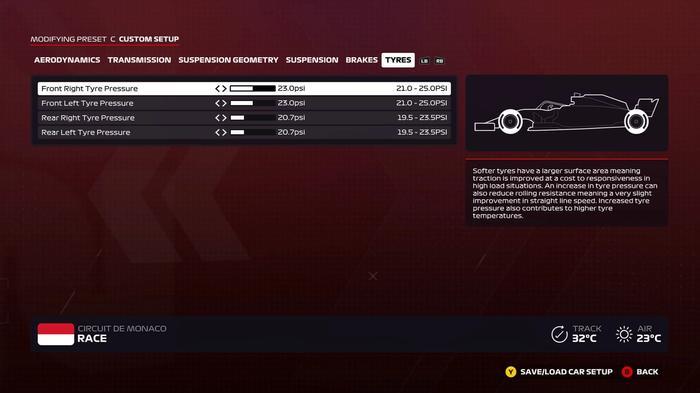 F1 2020 Monaco Tyres