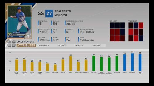 MLB The Show 20 Adalberto Mondesi Diamond Dynasty Shortstop RTTS Franchise Mode