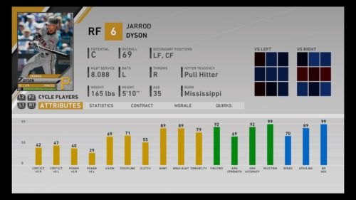 Jarrod Dyson Best base stealers in MLB The Show 20 Franchise Mode RTTS March to October