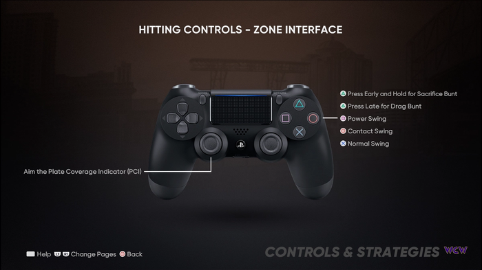 MLB The Show 21 Batting Hitting Guide Controls Zone Interface