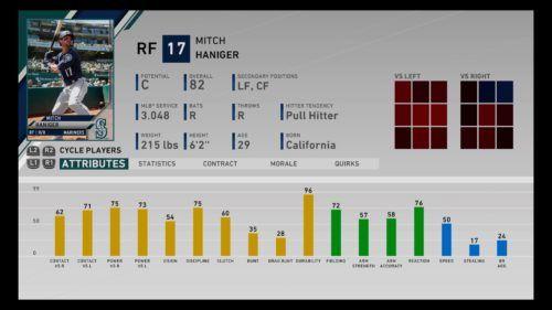 Mitch Haniger MLB The Show 20 Franchise Mode Diamond Dynasty