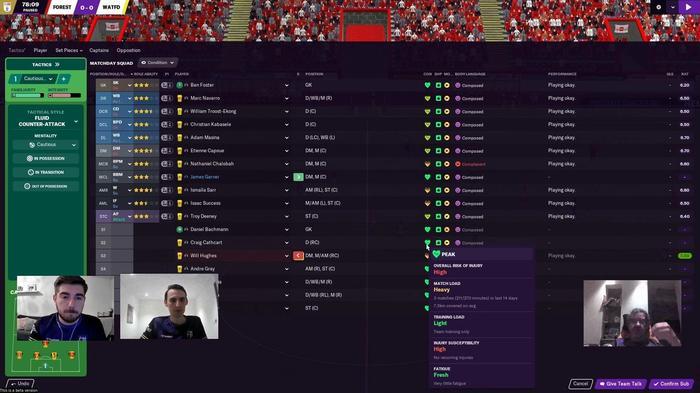 Football Manager 21 Fatigue
