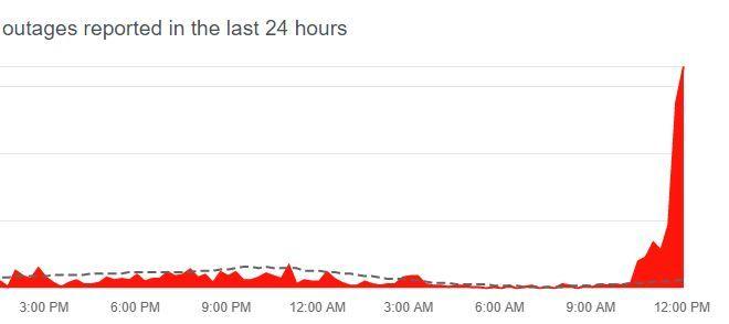 Fortnite server problems report