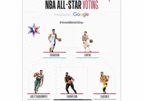 NBA-CENTRAL-FIVE