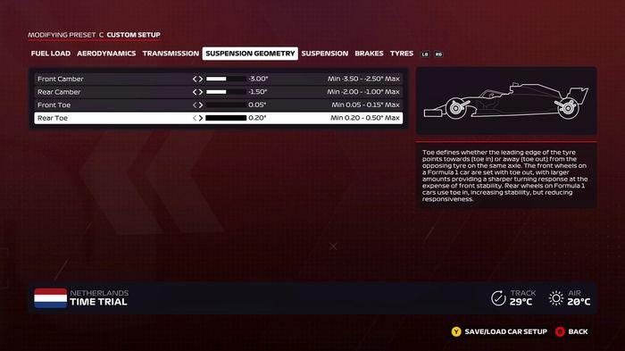 F1 2020 Dutch Suspension Geometry