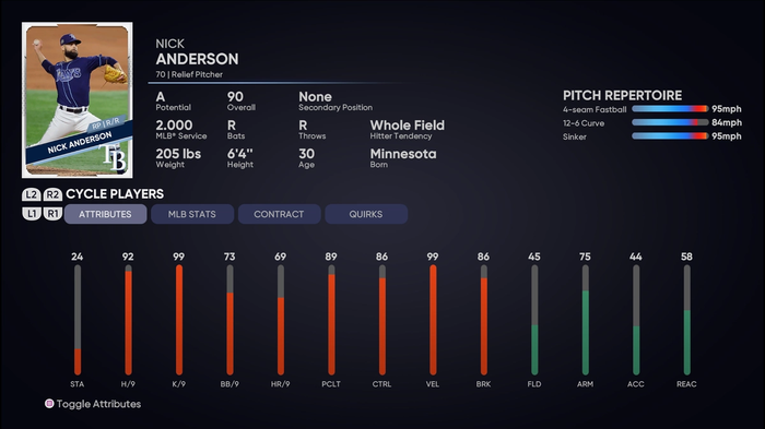 TAMPA'S TITAN: Nick Anderson holds the line as best reliever