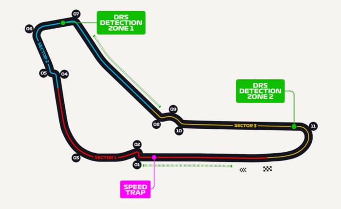f1 2021 monza circuit