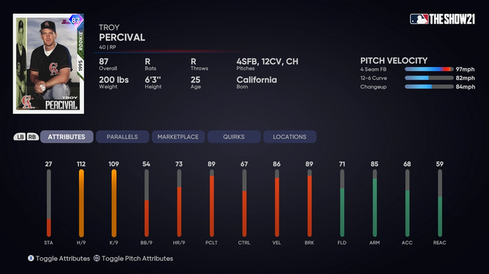 MLB The Show 21 Diamond Dynasty Relievers Relief Pitchers Best Ratings Highest Rated
