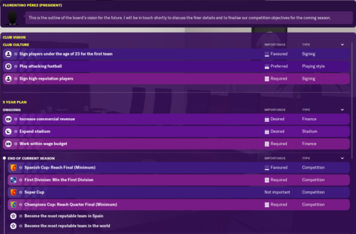 Real Madrid's Club Vision in Football Manager 2020