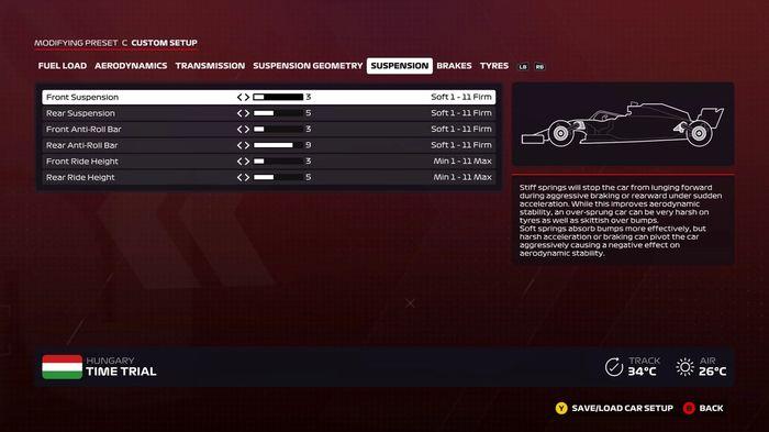 F1 2020 Hungary Suspension