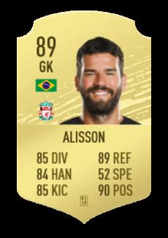 Alisson Basic