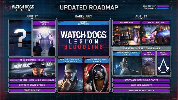 Watch Dogs Legion Roadmap June 2021