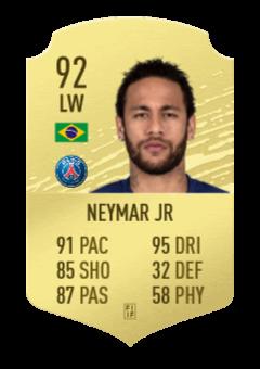 Neymar-Basic