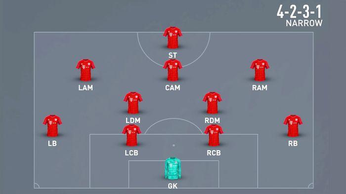 fifa-21-4-2-3-1-narrow-formation
