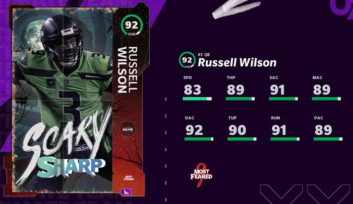 Madden 21 Most Feared Scary Sharp Master Russell Wilson