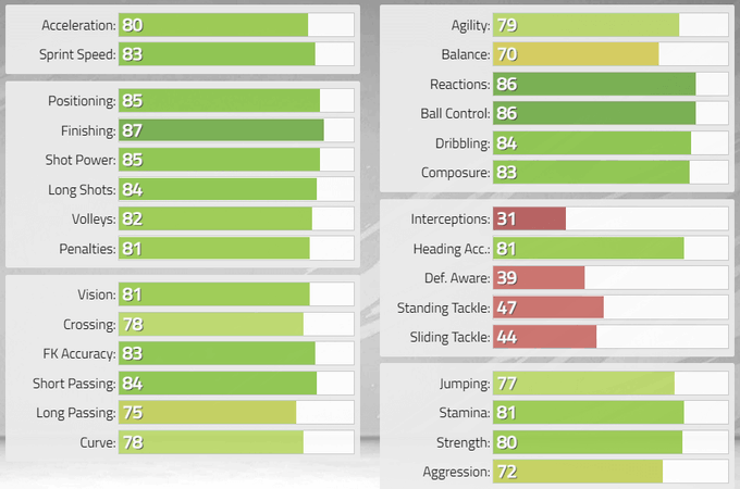 dempsey stats