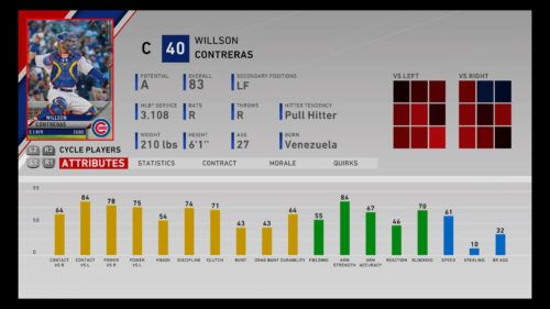 Willson Contreras MLB The Show 20 best catchers Franchise Mode March to October