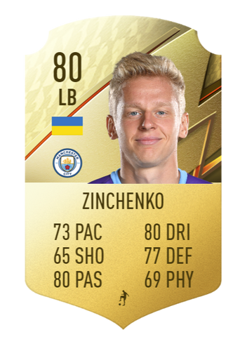 FIFA 22 Oleksandr Zinchenko