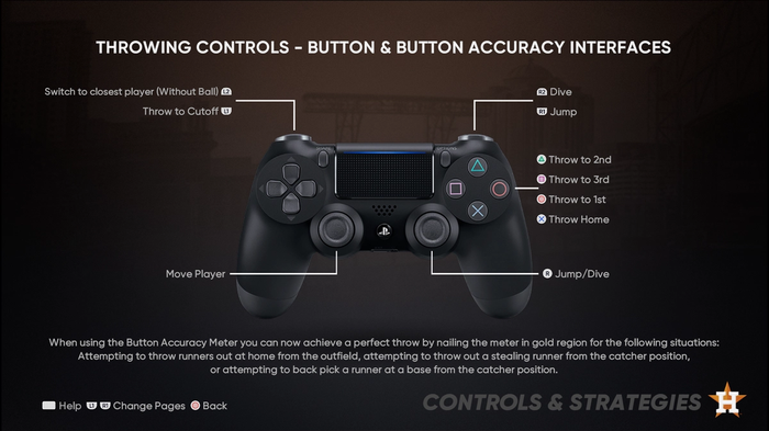 MLB The Show 21 Fielding Controls Throwing Guide