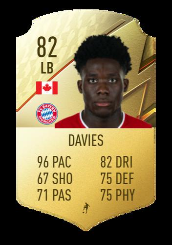 Davies FIFA 22