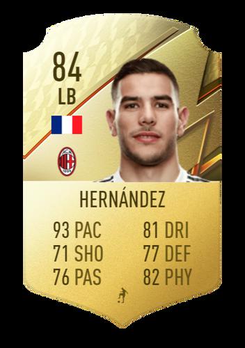 FIFA 22 Theo Hernandez