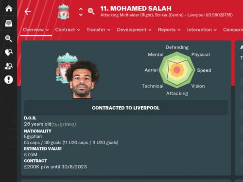Mo Salah FacePack 1