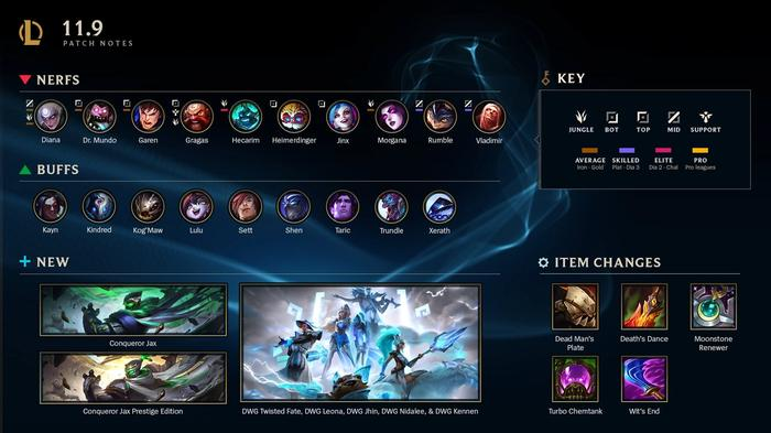 LoL 11.9 patch notes changes nerfs buffs champions items skins