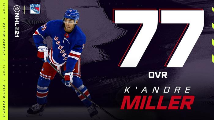 NHL 21 Roster Update K'Andre Miller Rating