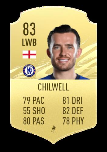 ben-chilwell-fifa-22-prediction