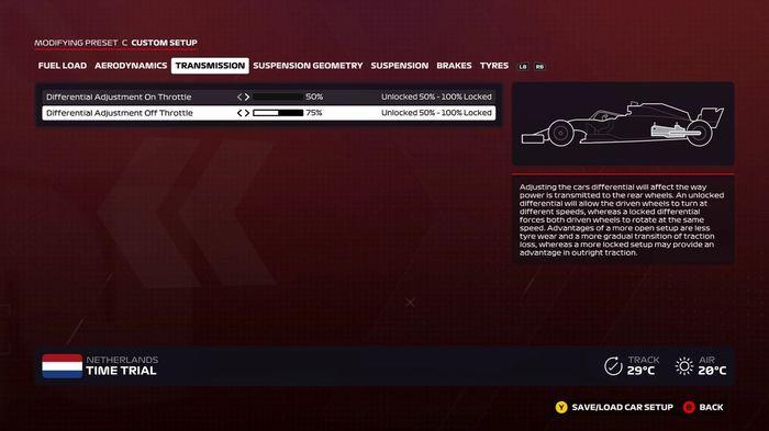 F1 2020 Dutch Transmission