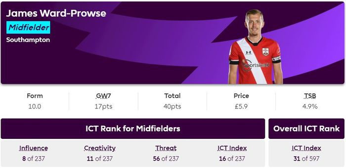 james ward prowse fpl