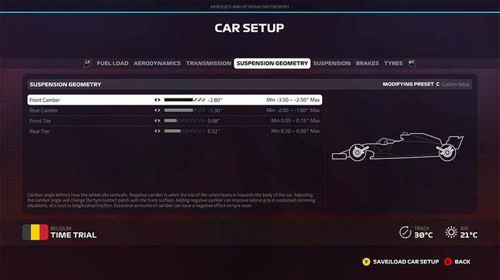 F1 2019 Belgian grand prix setup suspension geometry