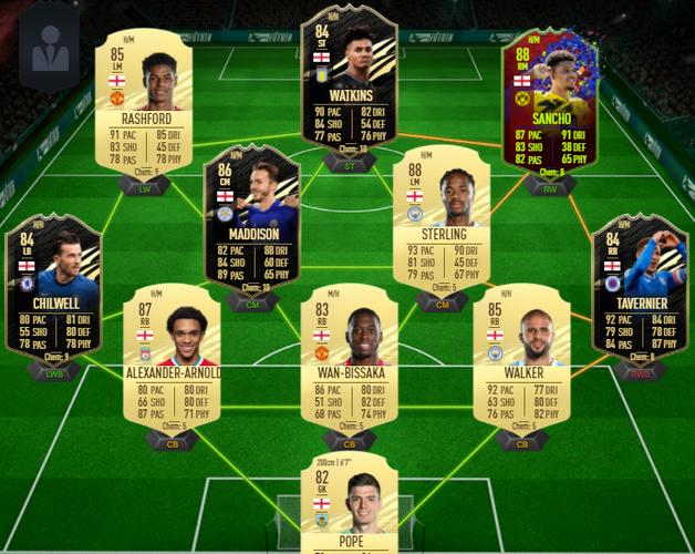 euros fifa 21 fut squad