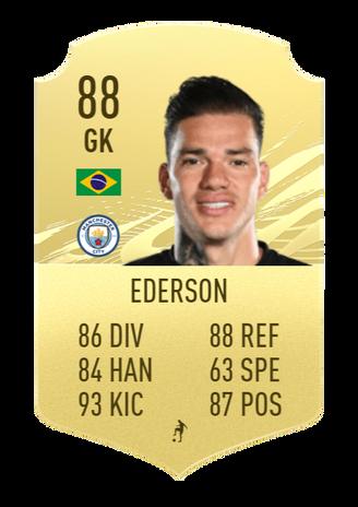 ederson-fifa-22-prediction