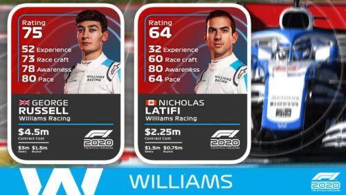 williams f1 2020 ratings