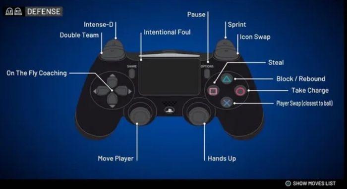 Defensive controls in NBA 2K22