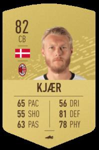 Kjaer-fut-base-card