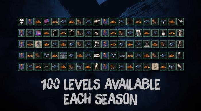 Sea of Thieves Reward Levels
