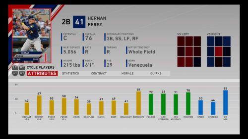 Hernan Perez MLB The Show 20 best minor league players RTTS Franchise Mode