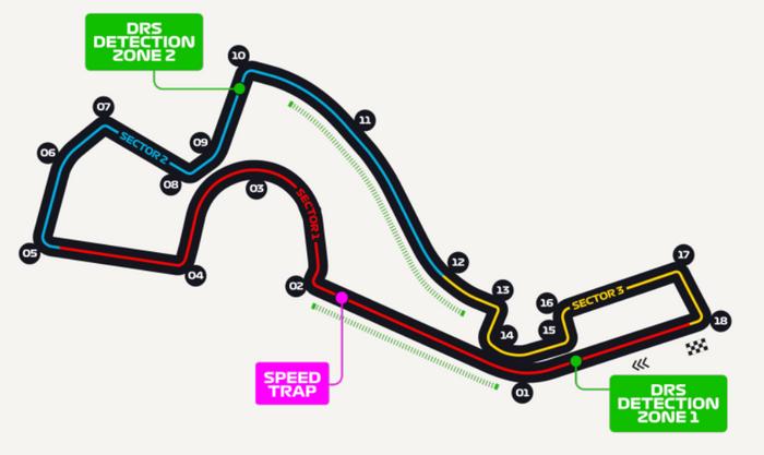f1 russia circuit Sochi Autodrom