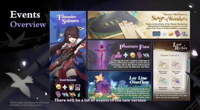 Genshin Impact New Events 1.7 2.0
