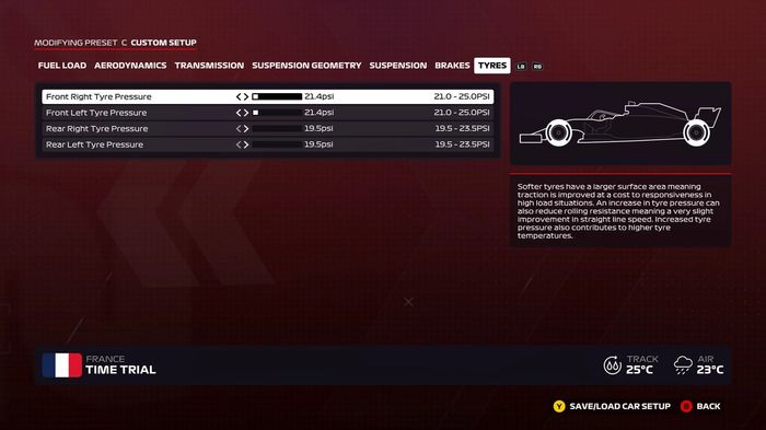 F1 2020 France wet tyres