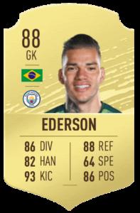 ederson-fifa-21-ultimate-team-card