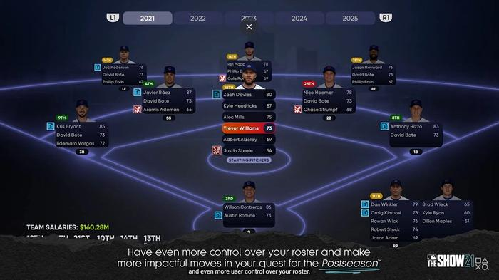 mlb-the-show-21-march-to-october-roster