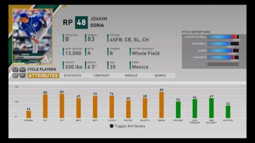 MLB The Show 20 Best Relief Pitchers franchise mode rtts diamond dynasty Joakim Soria