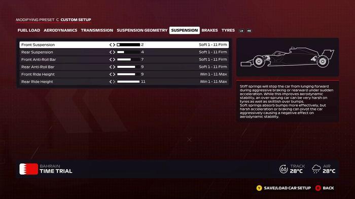 F1 2020 Bahrain wet suspension